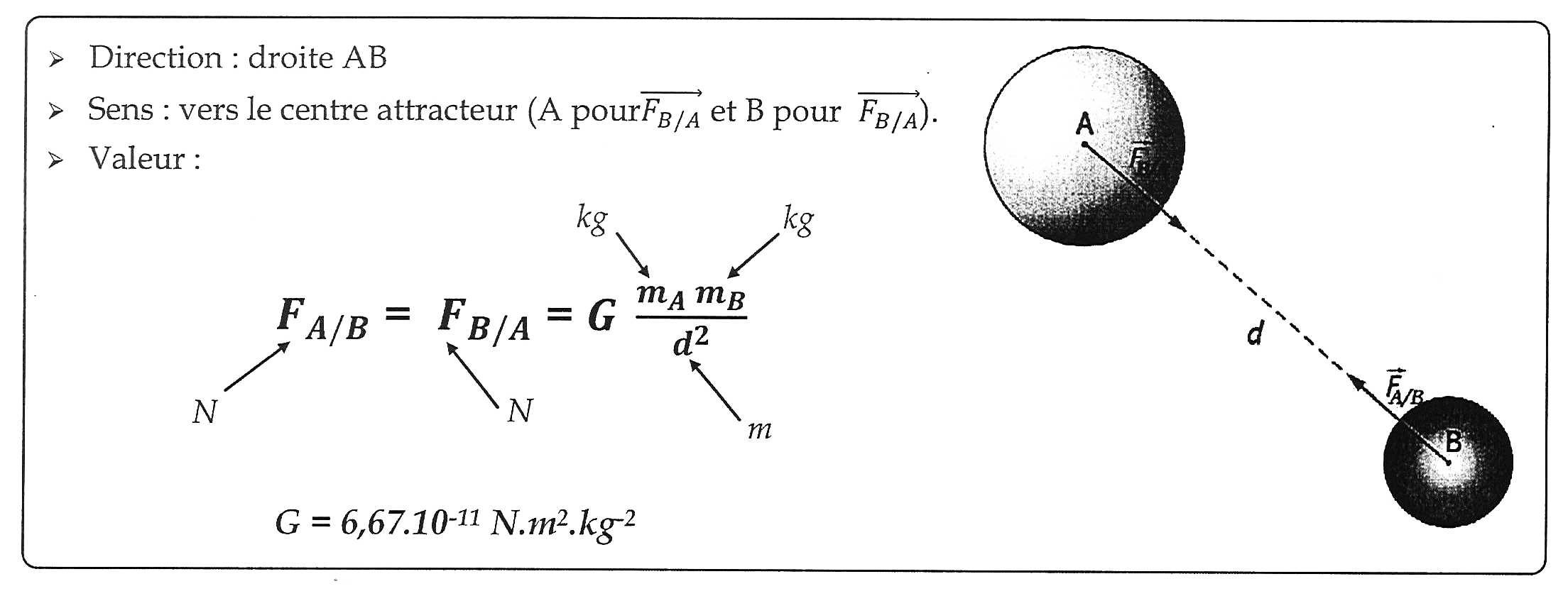 GravitationFigure1.png