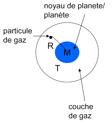 GravitationFigure10.png