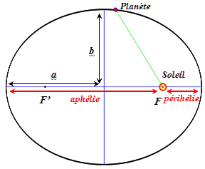 GravitationFigure12.png