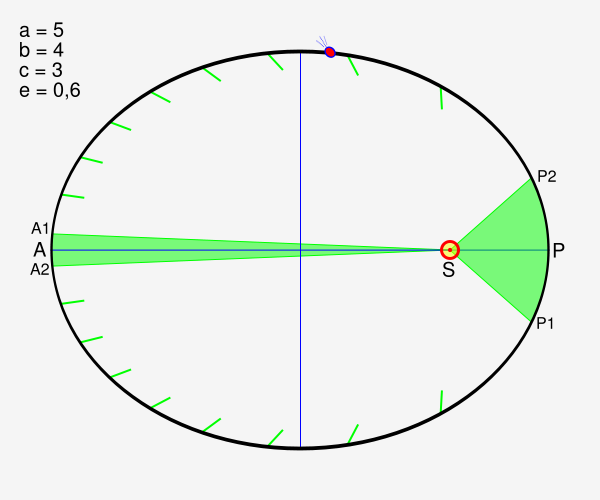 GravitationFigure13.png
