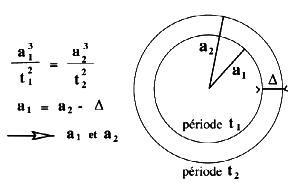 GravitationFigure14.png