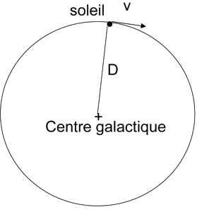 GravitationFigure25.png