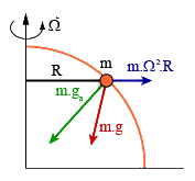 GravitationFigure3.png